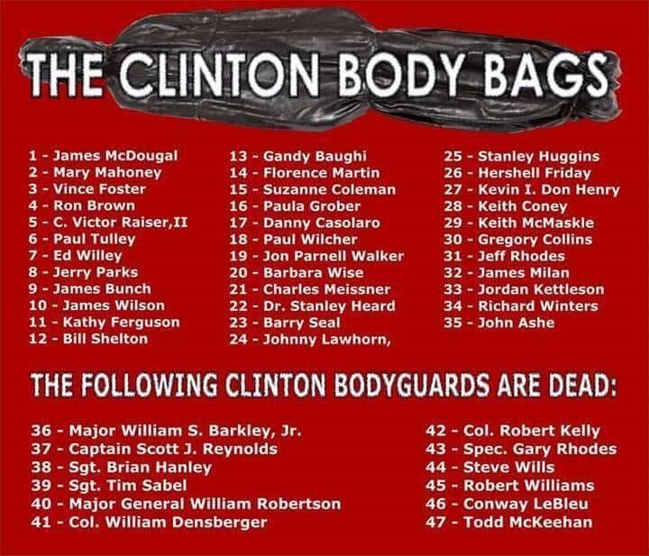 Body Bag Count