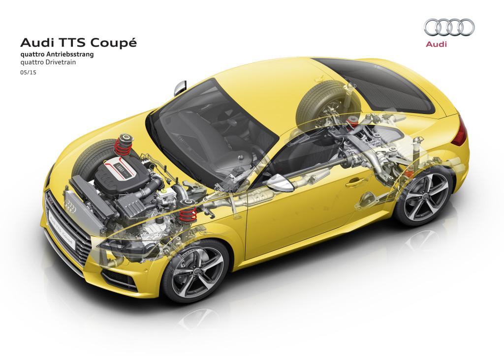 2016 Audi TTS cutaway, graphic courtesy of Audi