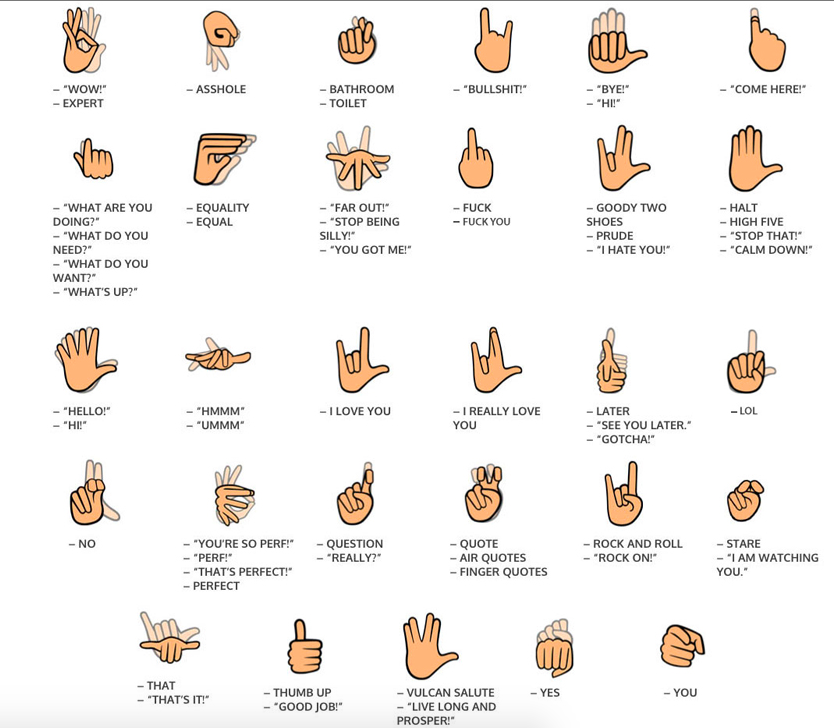 American Sign Language Keyboard Available For IOS