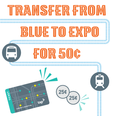 Big Blue Buss transfer to Expo for $0.50